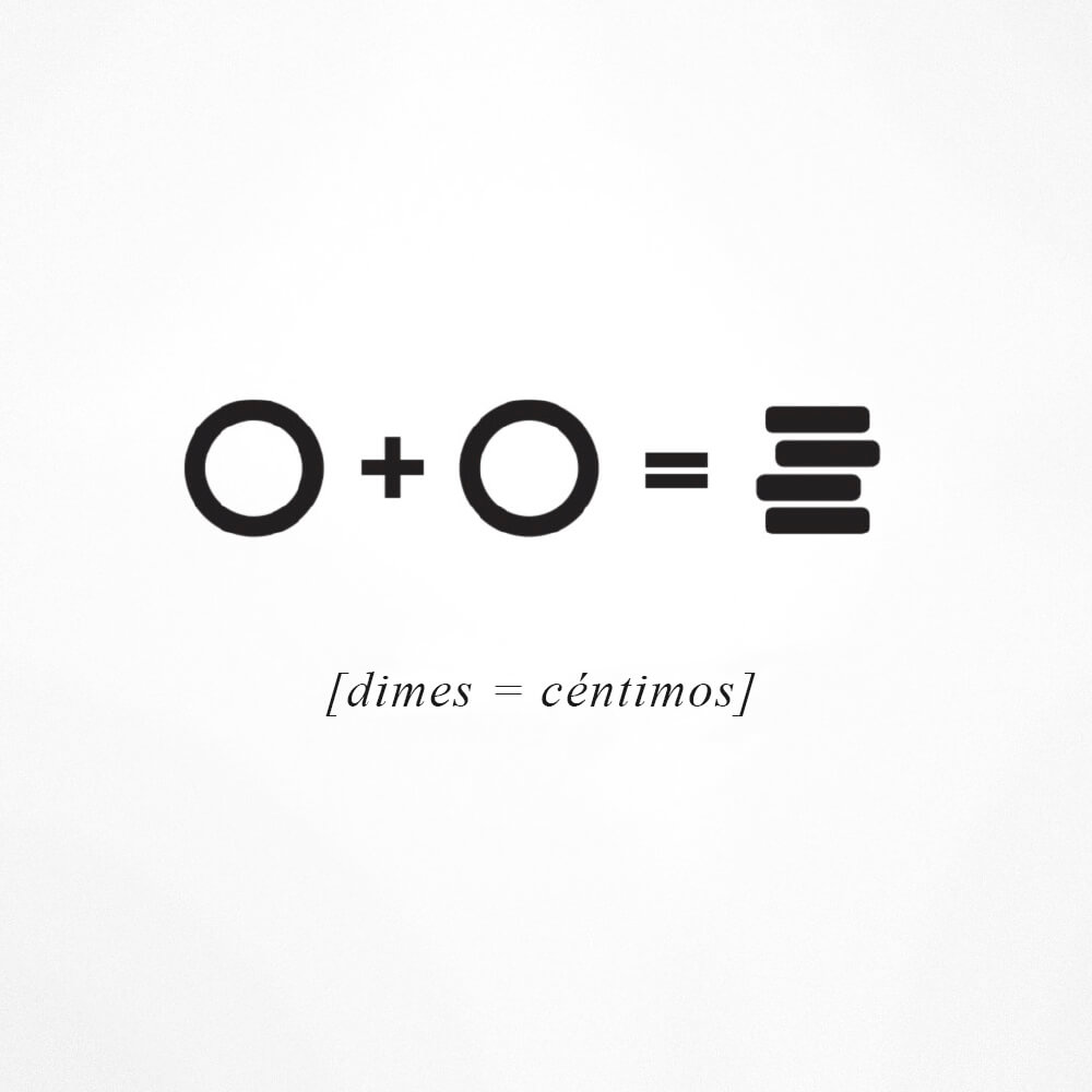 dimes logic one plus one